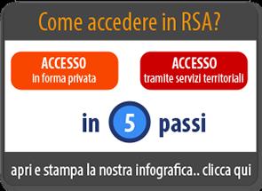 Come accedere in RSA? I passi necessari in una infografica